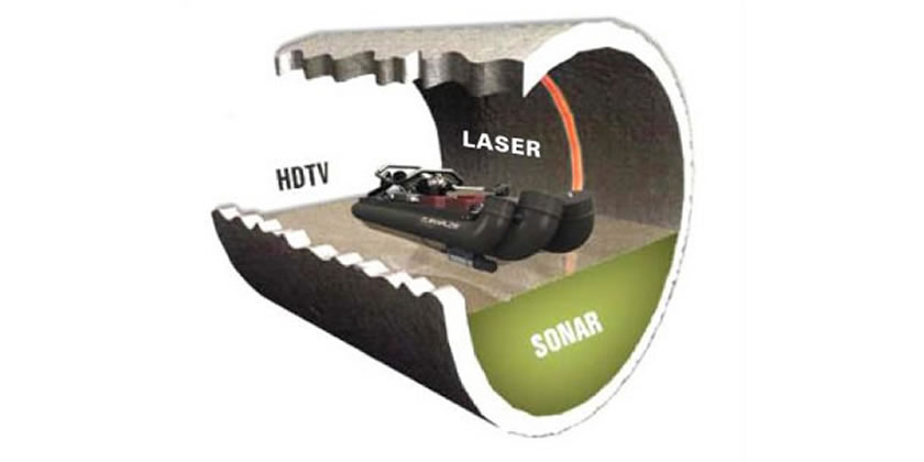 sonar-and-laser-pipeline-profiling-lian-shing